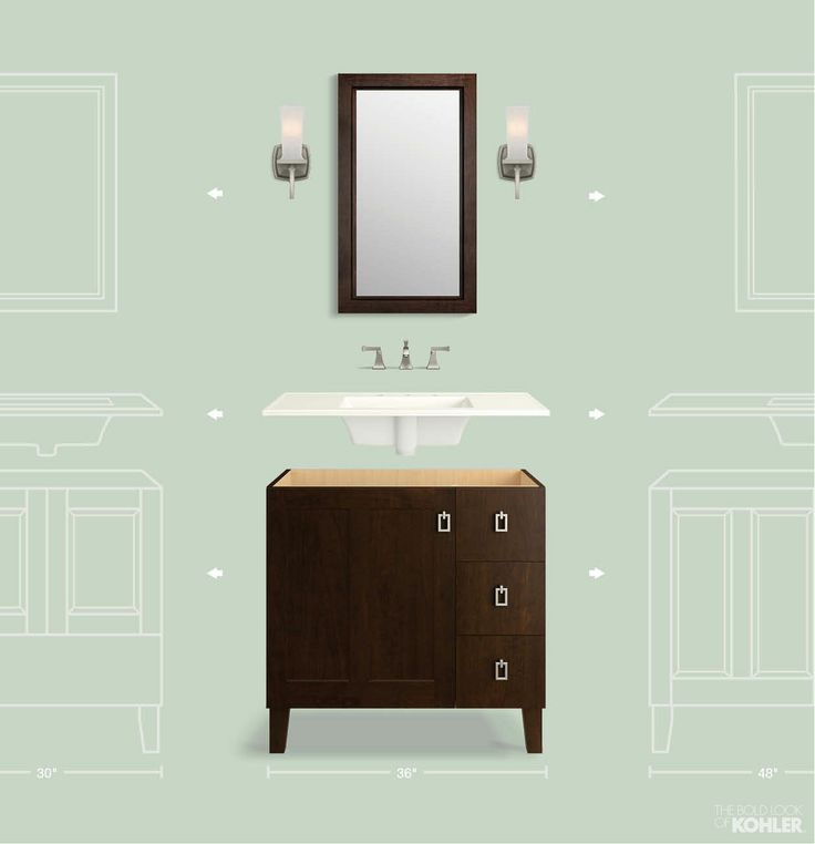 Personalize Your Bathroom With Kohler Tailored Vanities
