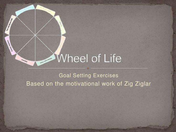 Goal Setting using Zig Ziglar's Life Wheel thanks to #daveramsey
