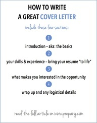 Tips For Writing A Good Resume Write A Good Covering Letter 10 Good Resume  Cover Letter Examples .