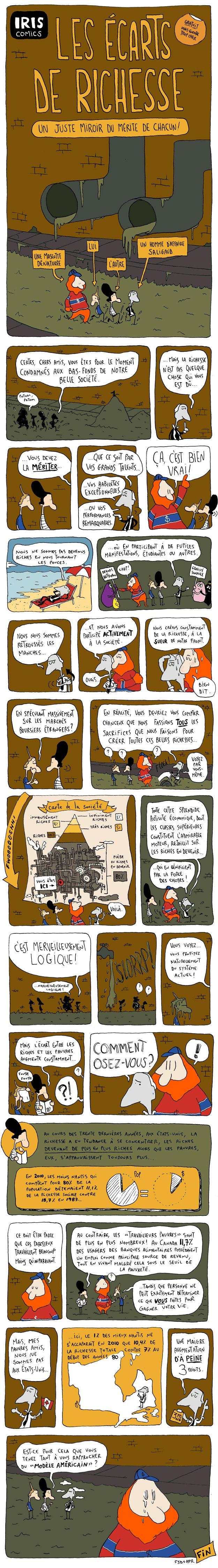 Les écarts de richesse par Alexandre Fontaine Rousseau et François Samson-Dunlop