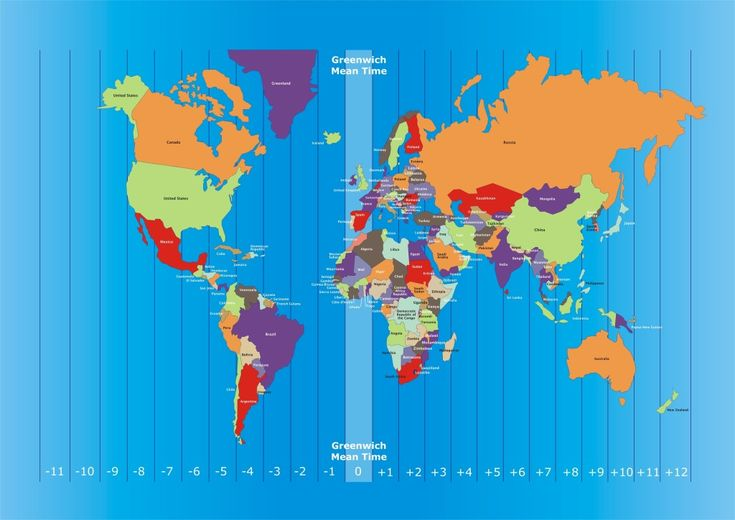 International Time Zones  #Education #Timezone #Kids