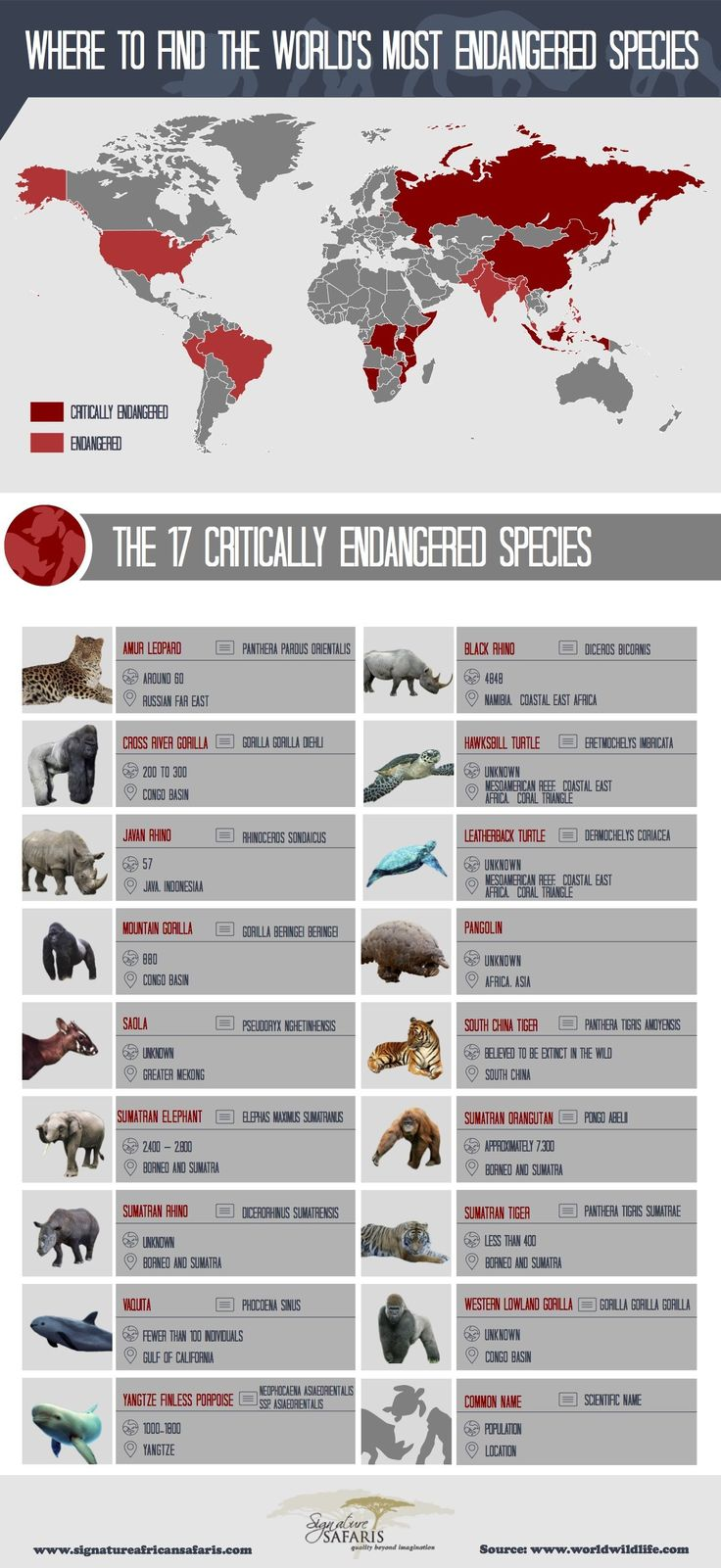 endangered animals map