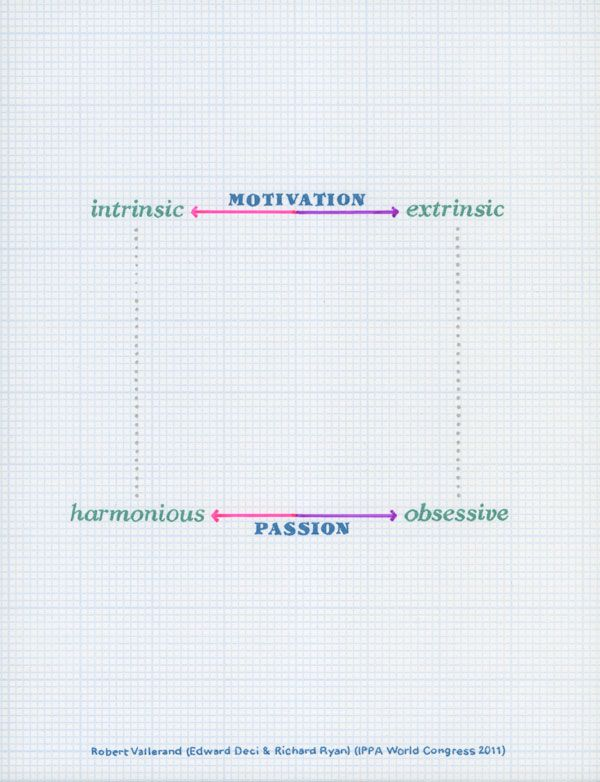 Christine Wong Yap, Positive Sign #53 (Passion and motivation), 2011: Signs 51, Positive Signs I, Signs 53