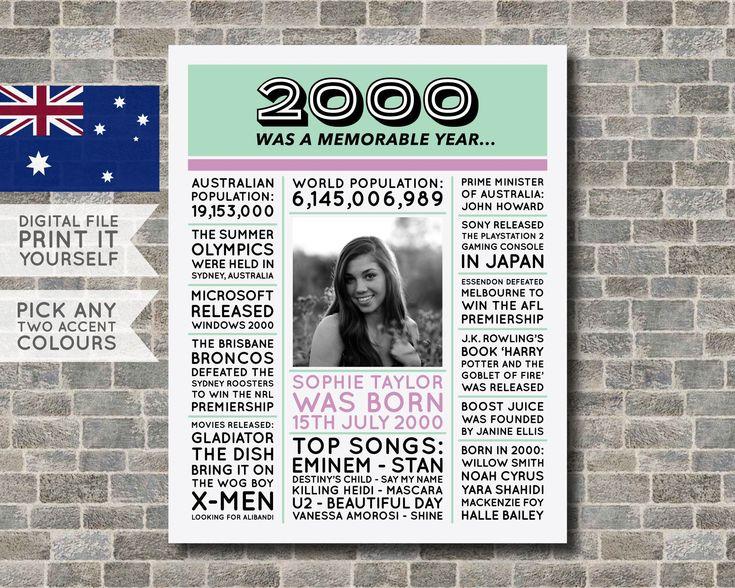 Australian 20th birthday poster newspaper 2000 20