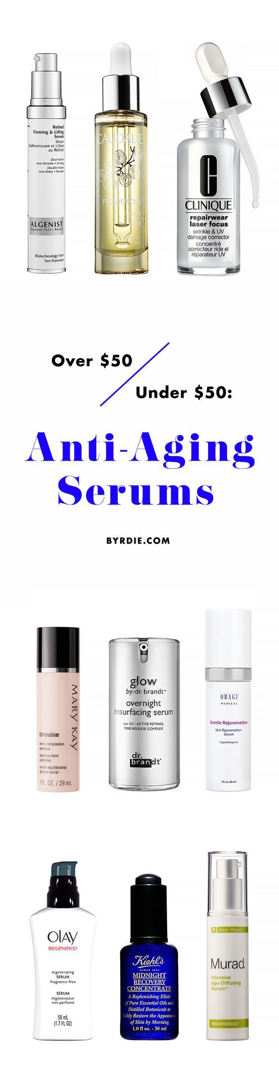 Anti-aging serums for every budget