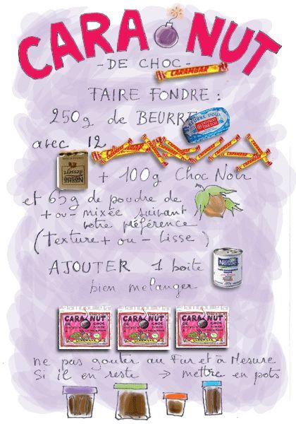 Tambouille» pâte à tartiner chocolat caramel – caranut -
