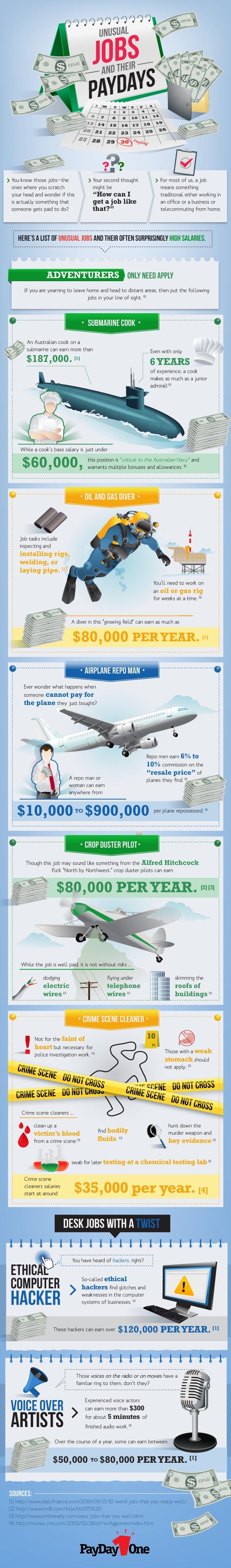 Trabajos raros y sus salarios #infgrafia#infographic