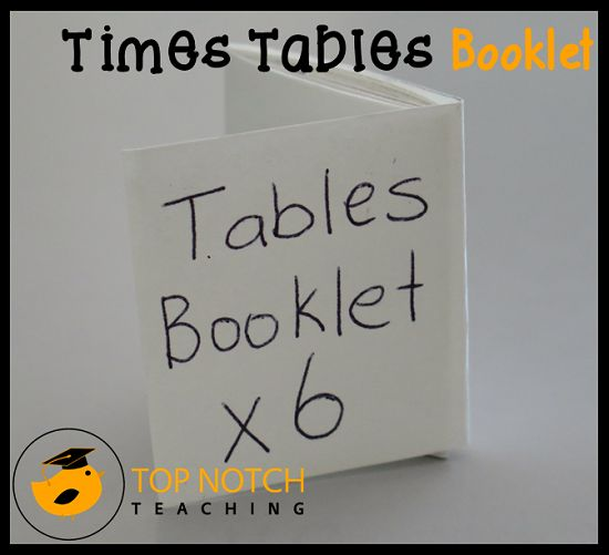 Times tables booklets are a great tool for students to use to test themselves and review various table facts.