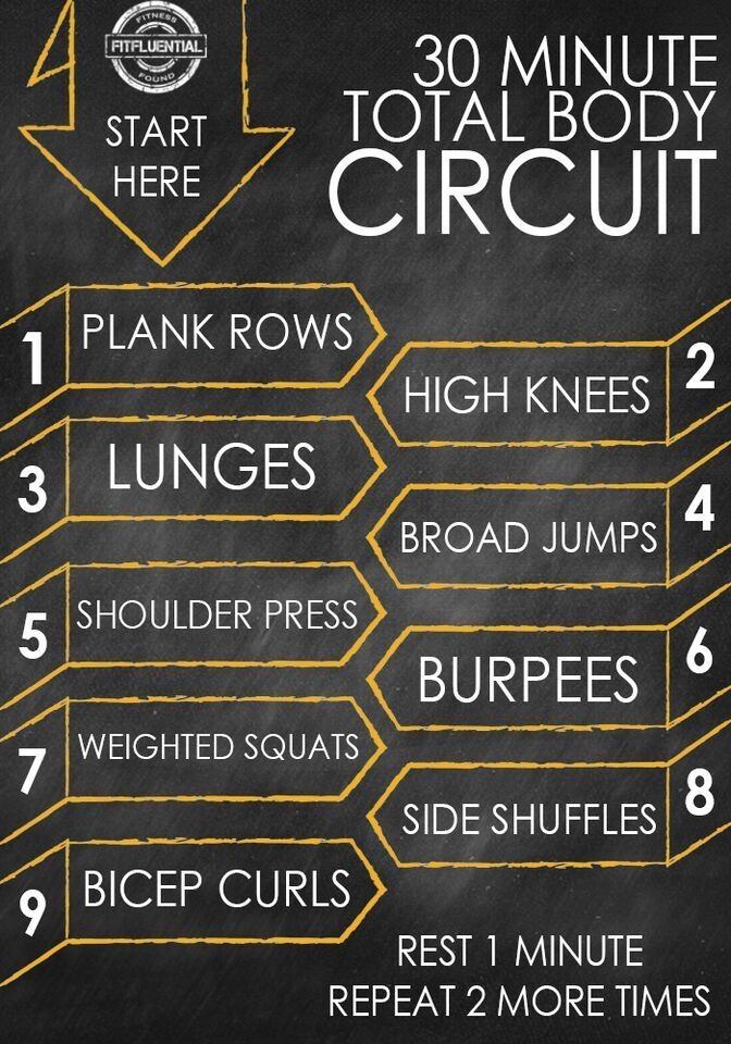 Circuit Workout - FitFluential
