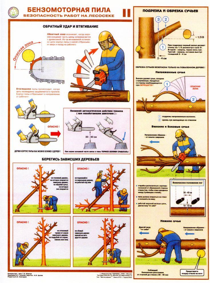 Скачать инструкции по техника безопасности и охрана труда