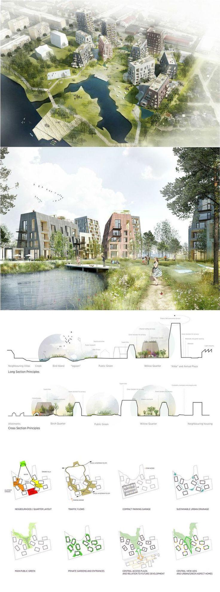 Top Urban Design Ideas 43