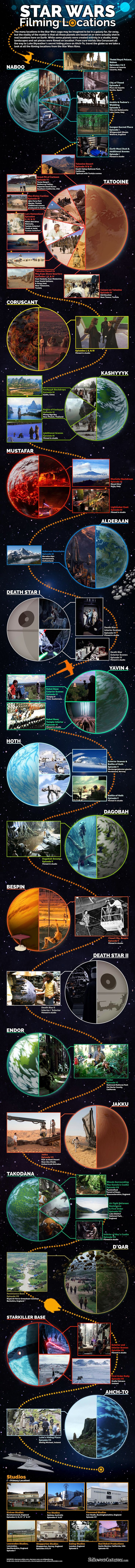 Star Wars Filming Locations Movie infographic #travel #film #geek