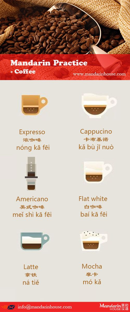 Different kinds of coffee. For more info please contact: bodi.li@mandarinhouse.cn The best Mandarin School in China