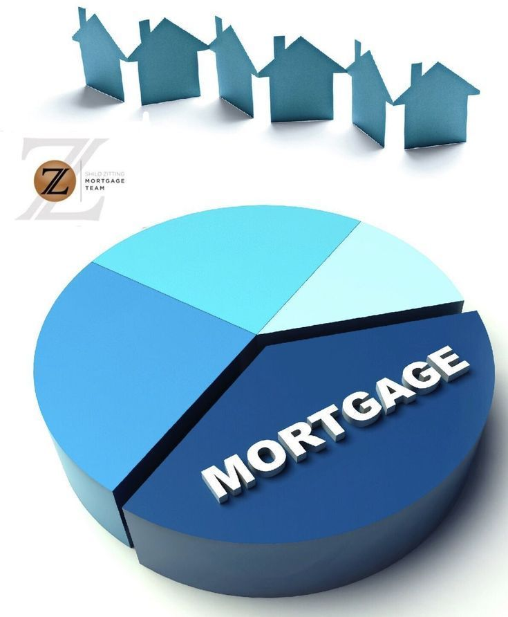 Mortgage Calculator Mortgage Calculator Need To Lower Your Monthlypayment Mortgage Amortization Calculator Mortgage Amortization Mortgage Refinance Calculator