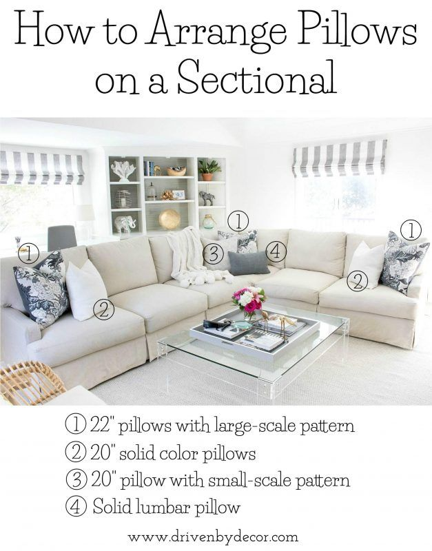 great post about how to arrange pillows on sofas and sectionals and other great pillow tips - Living Room Sectional Design Ideas