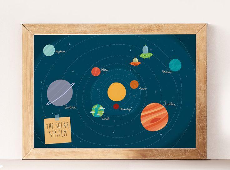 Sonnensystem, Space Art, Kinderzimmer Kunst, Kinderzimmer Dekoration, Planeten…