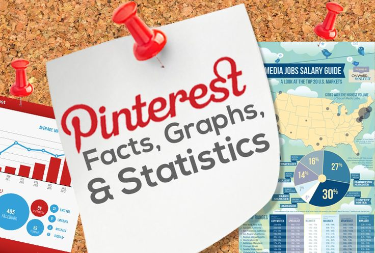 #Pinteresting #facts #graphs and #statistics