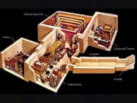 TUTANKAMÓN (1342 a.c.) Pasajes de la historia (La rosa de los vientos)