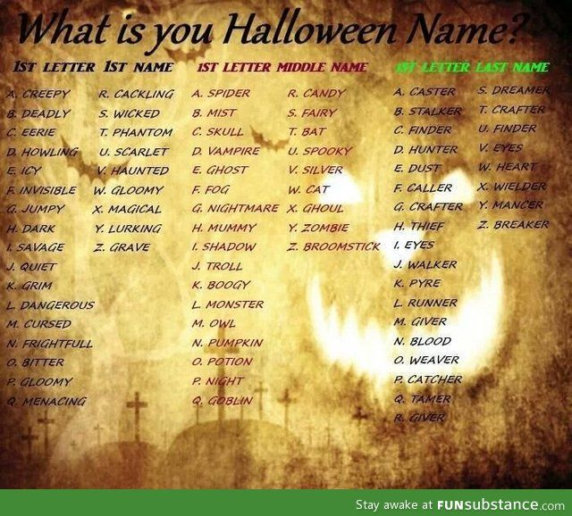 Funsubstance Funny Pics Memes And Trending Stories Halloween Names Funny Names Name Generator