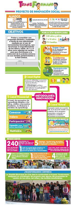 Infografía Proyecto Transformando