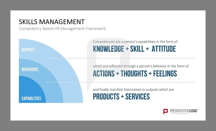 pin by presentationload on human resource management      powerpoint templates