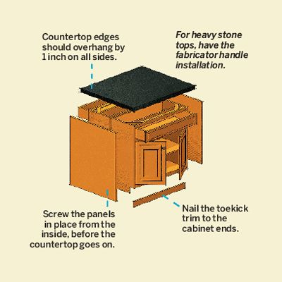 How to build your own kitchen island using stock cabinets. | Illustration: Arthur Mount | thisoldhouse.com