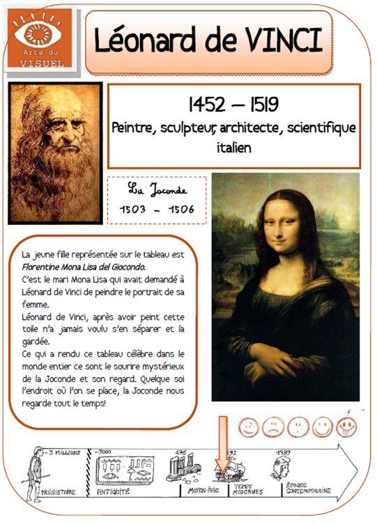 Diaporama Léonard de Vinci et ses Jocondes détournées