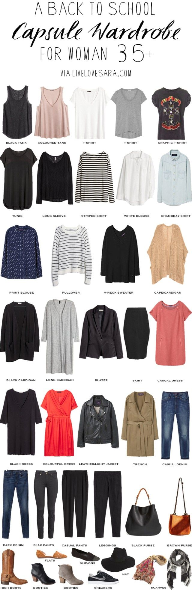Many of these pieces already exist in my wardrobe, still need graphic tee, chambray tee and a dress or two (especially casual).