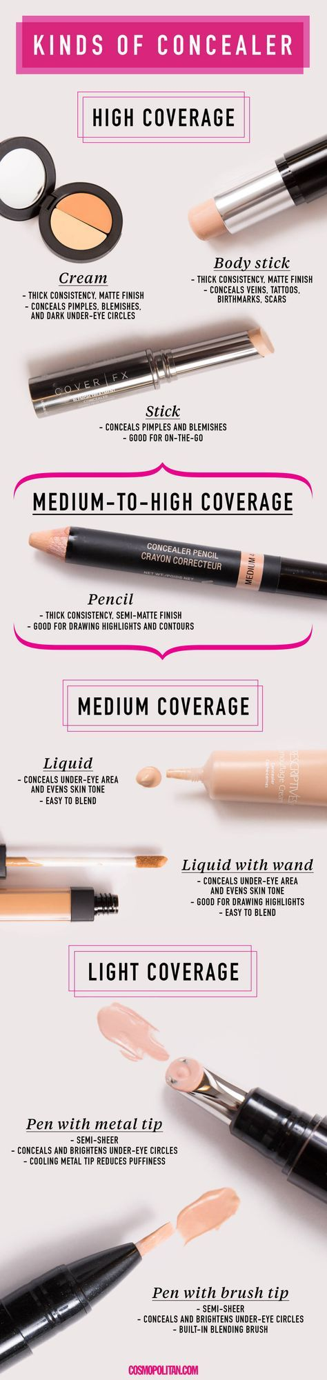 Keep more than just one kind of concealer in your makeup bag.  Unless you were born with flawless skin (aka you're Beyoncè), you'll need to use different kinds of concealer for different areas of your face, depending on how much coverage you need.