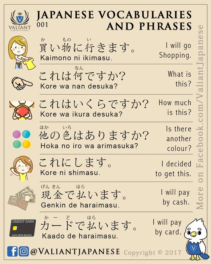 Japanese Vocabularies and Phrases