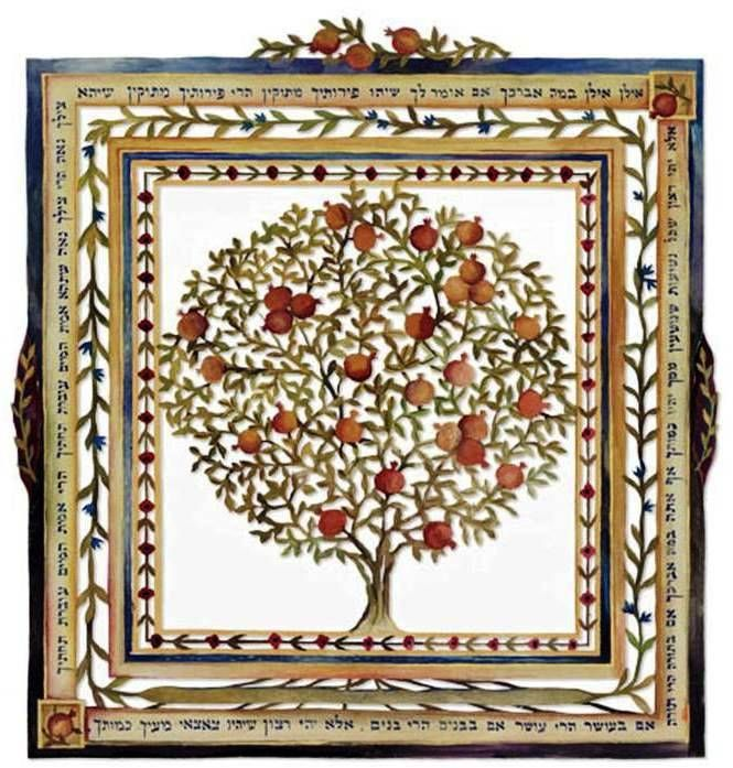 Jerusalem Prayer Rug: ארגון גוזרי נייר Images On