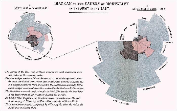 좋아 보이는 것들의 비밀, 인포그래픽 - 1. 인포그래픽 역사 - GILBUT Publishers