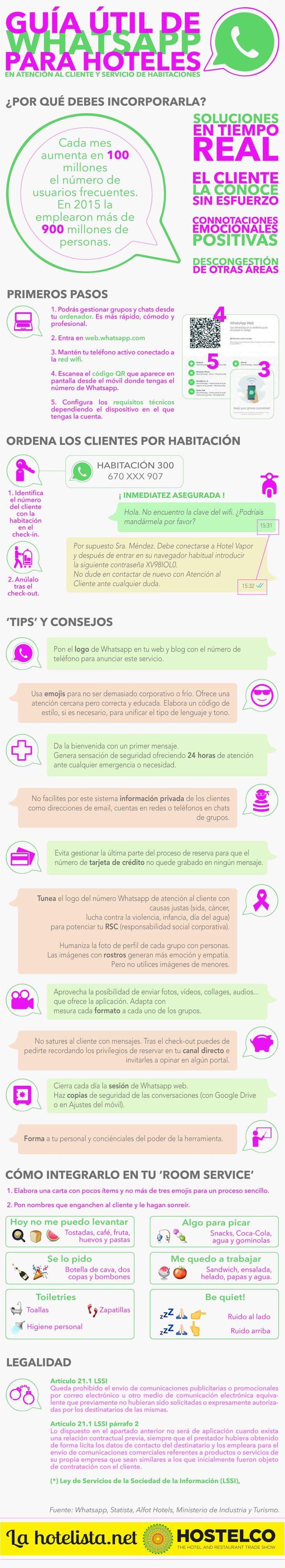 Guía de WhatsApp para Hoteles #Infografía