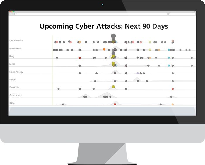 Cyber Threat Intelligence from Open Web Sources | Recorded Future