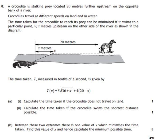 Wiskundige problemen zijn zo leuk. Deze moet ik onthouden voor het examen bij het hoofdstuk irrationale functies!