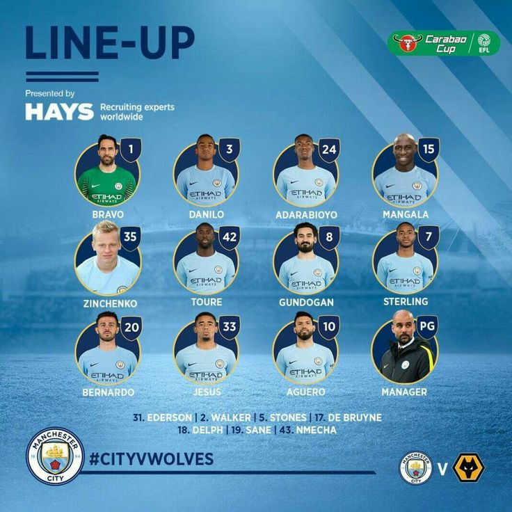 Man City line-up tonight! What's your's?