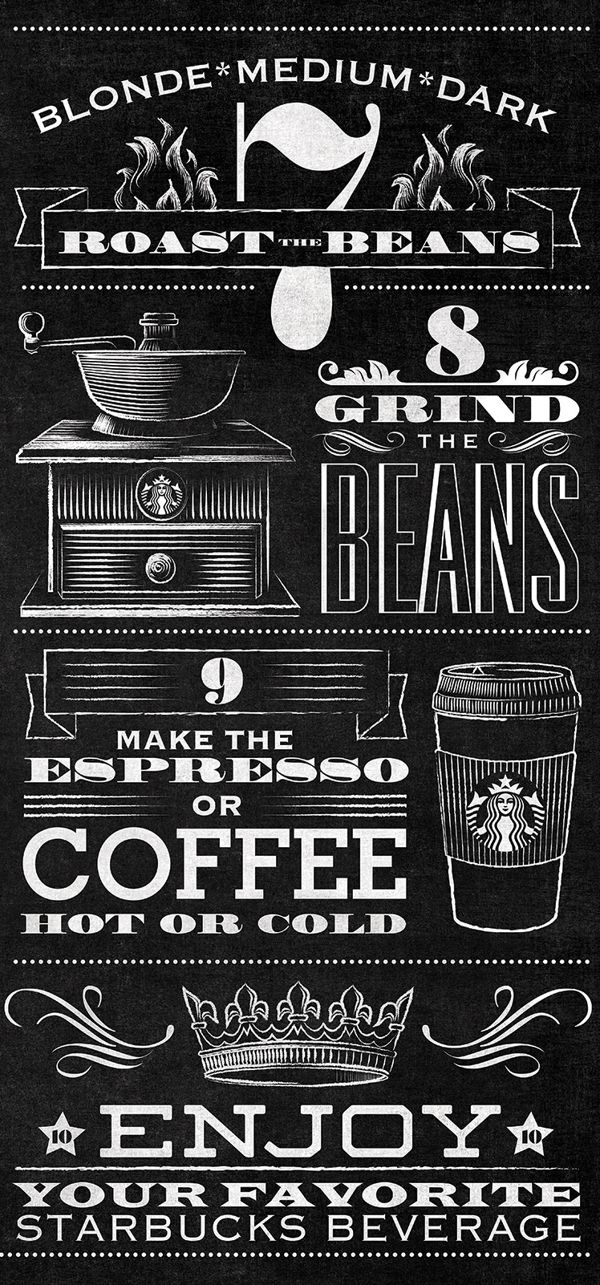 Starbucks Bean to Beverage Typographic Mural by Jaymie McAmmond, via Behance