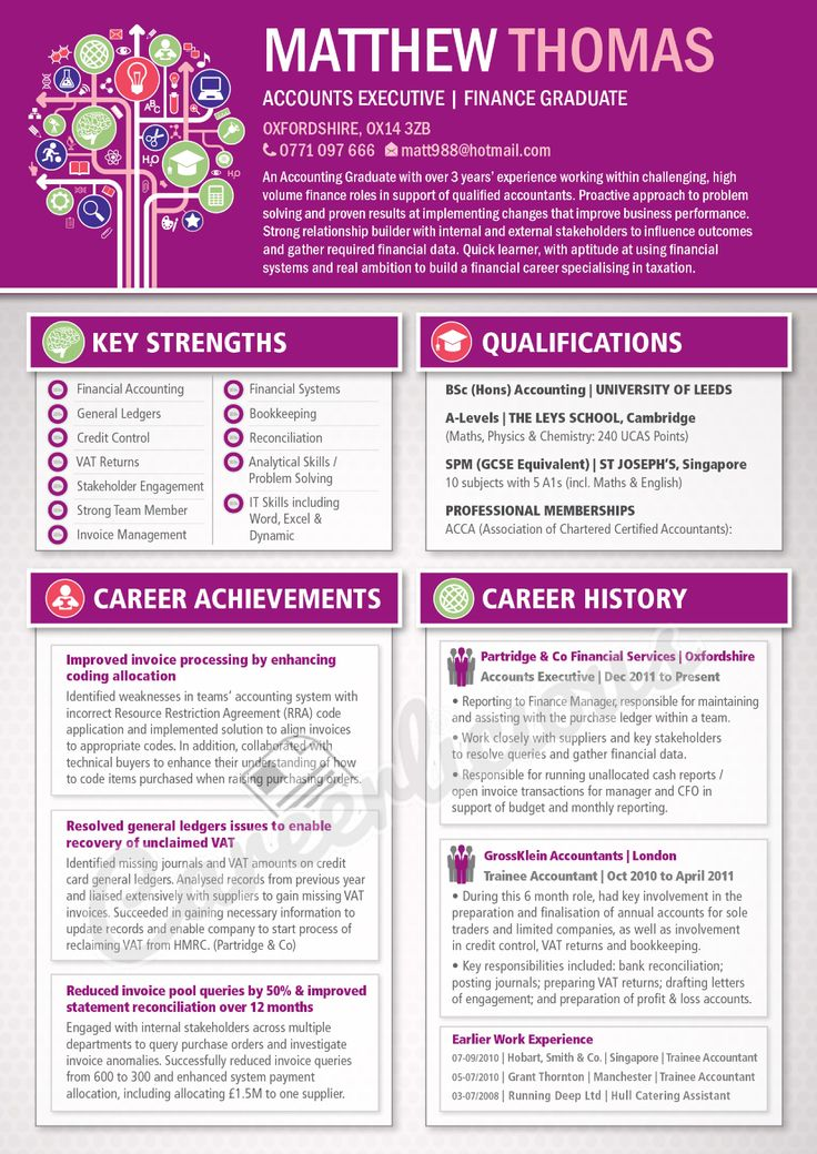 10 best Infographic CVs images on Pinterest Cv infographic - quick learner resume