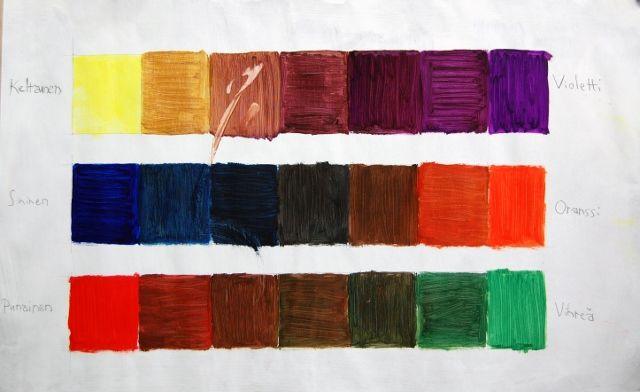 Värioppi materiaalia