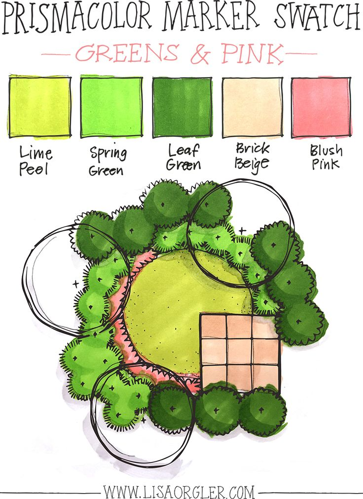 How to use colors when rendering a landscape plan in marker.