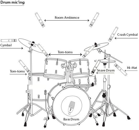 drum mic