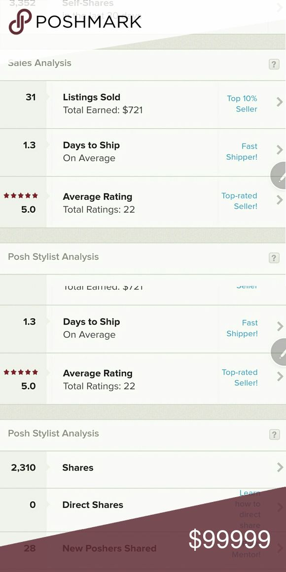 My stats; posh mentor, top seller, suggest user💕 I am thrilled to say my hard work is paying off: The pictures above show my stats to date Posh Mentor  Top seller  Suggested user; What does this mean? ●you can trust my listings.   ● I try my best to describe my items.  ●that I ship as quickly as possible,  &  I stand behind what I sell ●I take POSHMARK seriously,  and my stats speak for themselves  I will now attempt to improve even more💕 ●THANK YOU so much for the share and follows... and…