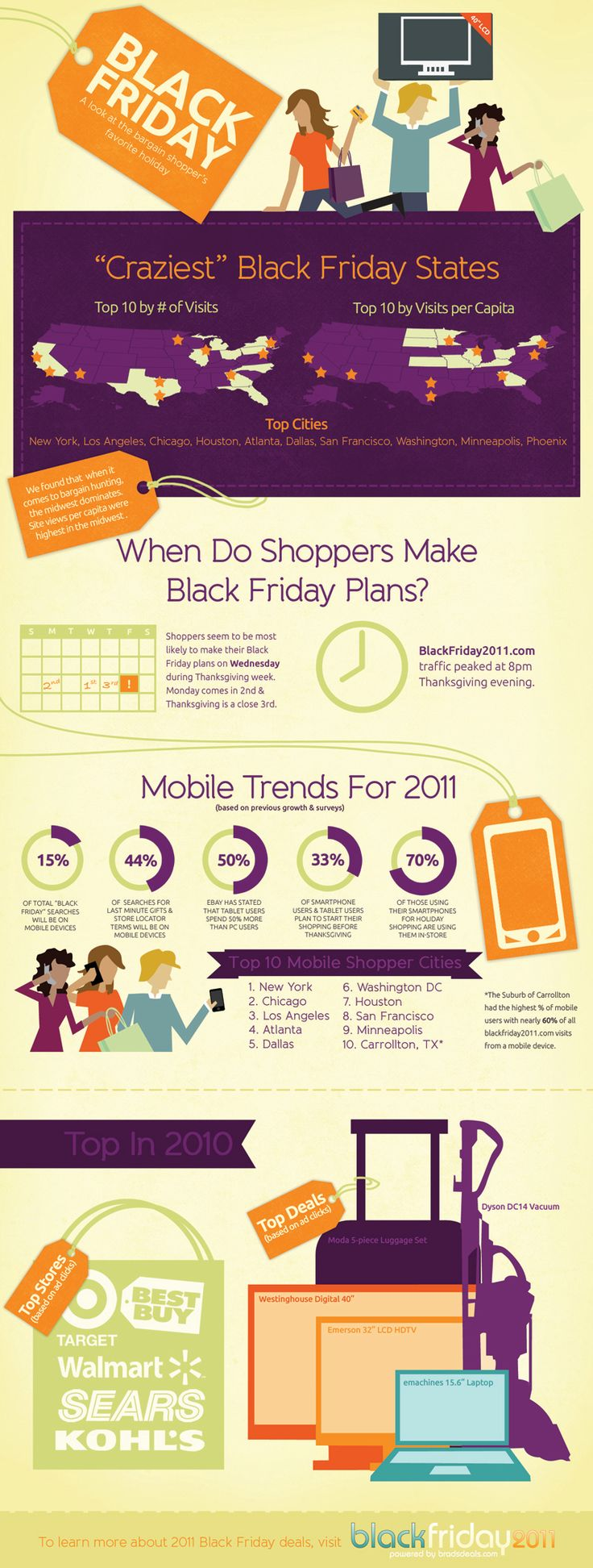 Black Friday, Crazy for Black Friday Deals: A Look at the Bargain Shopper's Favorite Holiday #ecommerce #blackfriday