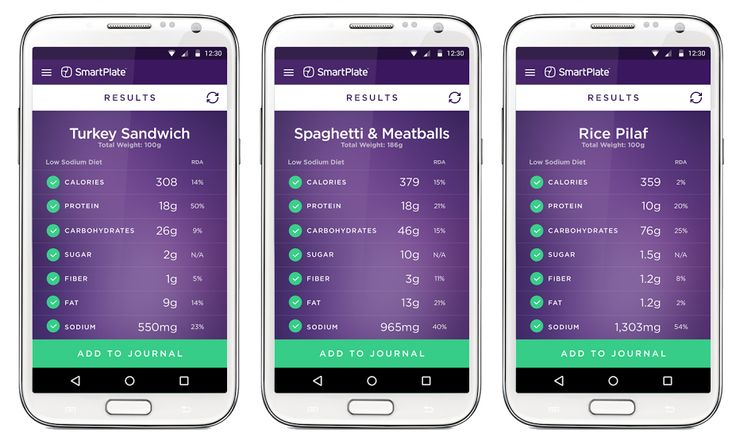 SmartPlate Wants to Be Your Personal Nutritionist