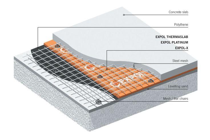 Glass Fiber Reinforced Concrete Wall Google Search