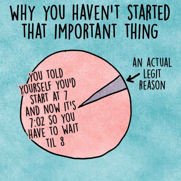 13 Charts That Will Speak To You If You're A Master Procrastinator