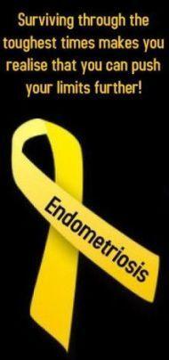 Progesterone Cream for the treatment of Endometriosis