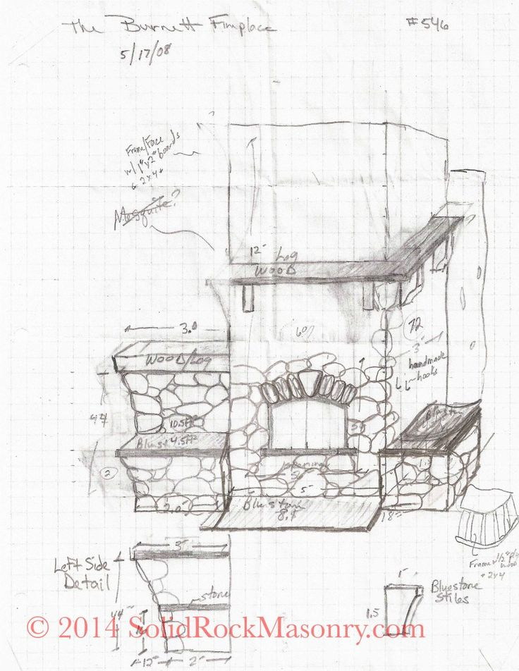 So you want a masonry heater? These are the steps for planning and various options. Is this a retrofit or new construction? What is the supporting floor made from? Will it be able to hold 5+ tons …