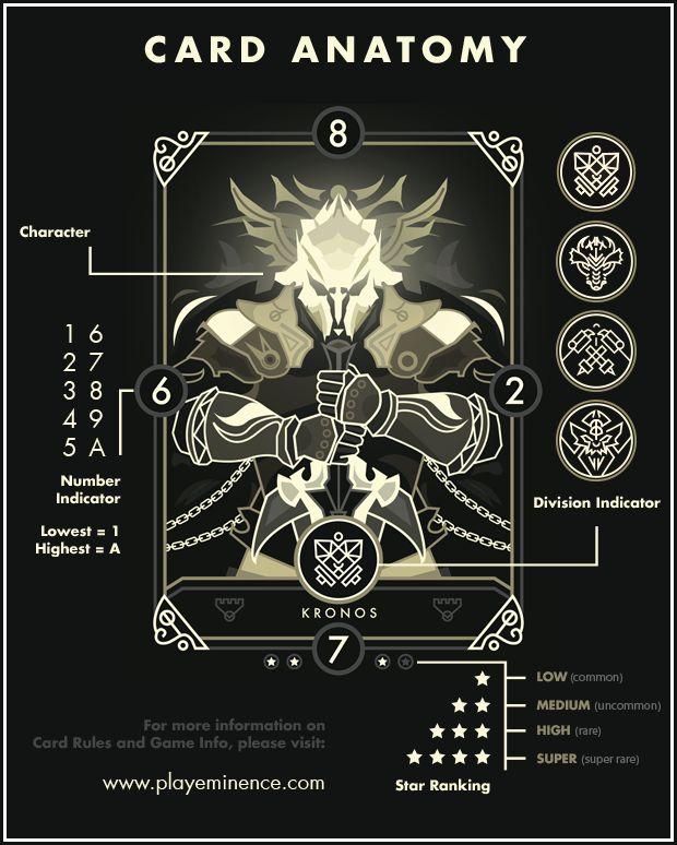 Eminence: Xander's Tales (TCG/MMORPG) by Aeterna Studios — Kickstarter