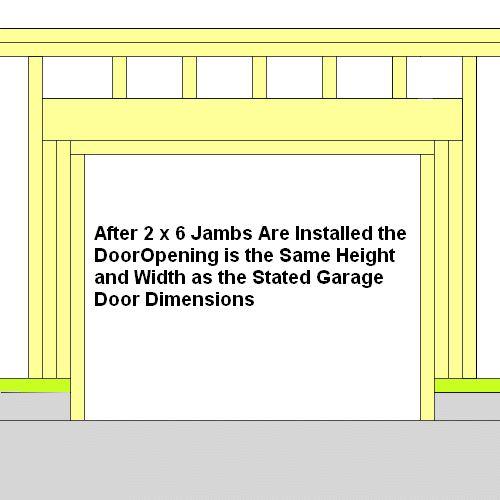 Garage Door Framing House Stuff Garage Door Framing